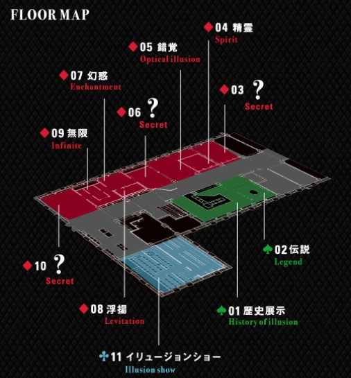 幻影博物館導覽地圖